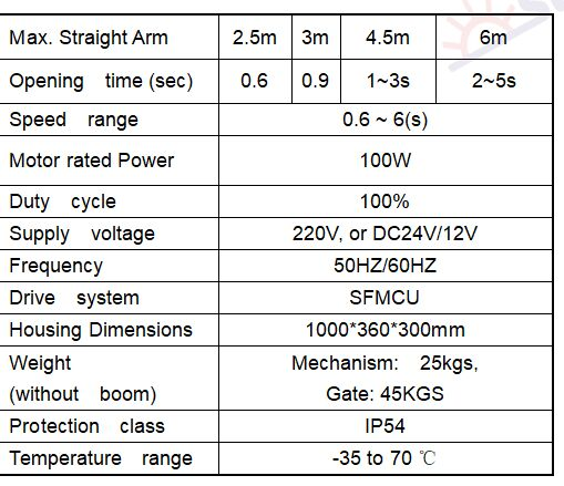 S10 DC Servo Barrier Gate Specs